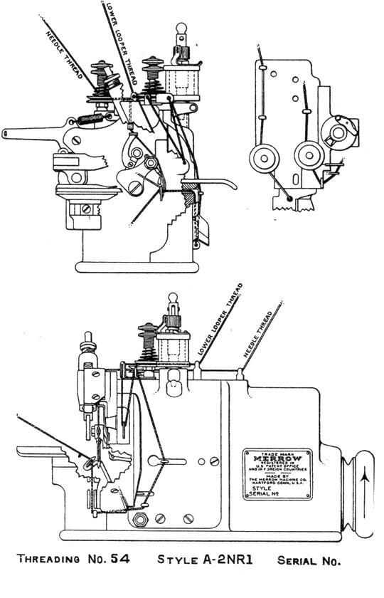 foam machine diagram looper machine  u2022 sewacar co