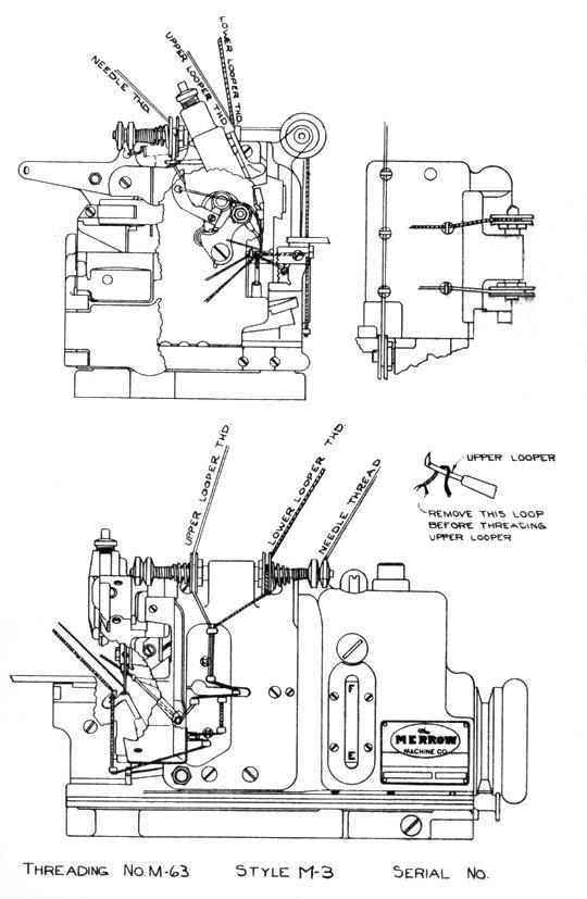 lincoln welding machines wiring diagram html